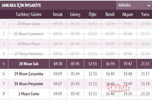 Bugün iftar saati kaçta? 28 Nisan 2020 Ramazan İmsakiye ile Ankara ve İzmir il il iftar saatleri