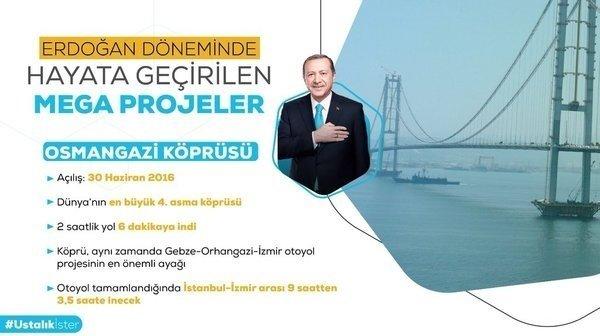 Türkiye'yi şaha kaldıracak mega projeler ustalık ister