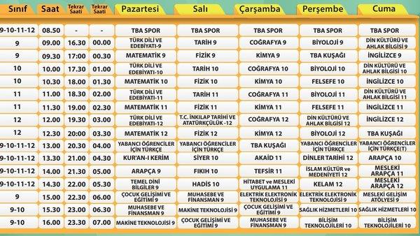 TRT EBA TV canlı ders yayınları (19 Nisan 2021 Pazartesi) Ders Programı Saatleri! EBA TV ilkokul, ortaokul, lise ders tekrarları saatleri
