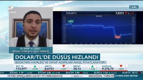 Mehmet Ali Gürbüz: Dolar/TL'de düşüş swap hamlesi ile hızlandı | Video