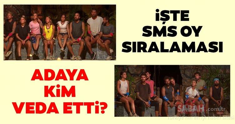 Survivor'da dün gece kim elendi? SMS oylaması sıralaması ile Survivor'dan elenen yarışmacı! Survivor elenen isim ve SMS oy sıralaması 21 Nisan