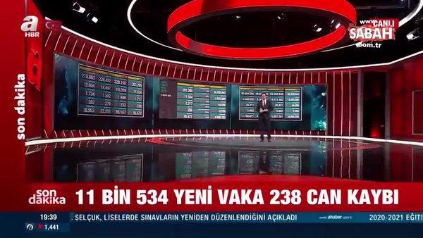 Son dakika haberi: 13 Mayıs koronavirüs verileri açıklandı! İşte Kovid-19 hasta, vaka ve vefat sayılarında son durum tablosu | Video