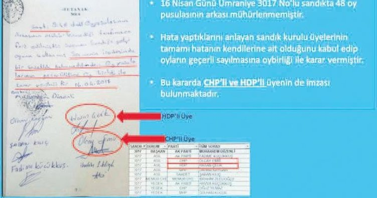 CHP ve HDP'nin ikiyüzlülüğü