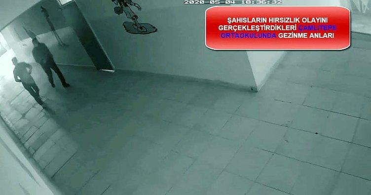 Güvenlik kamerası hırsızları güvenlik kamerasına yakalandı