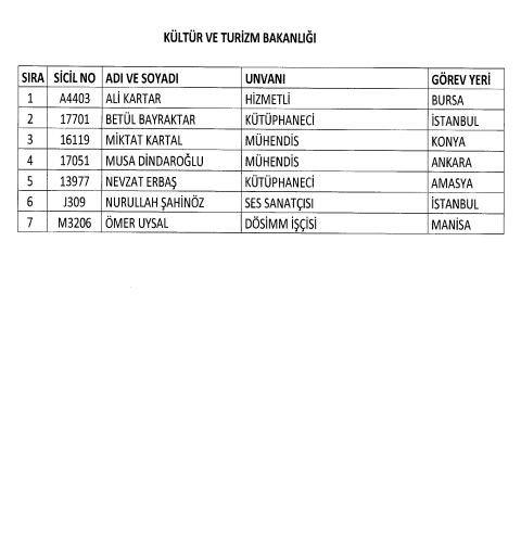 24 Aralık 2017 kamudan ihraç edilenlerin tam listesi