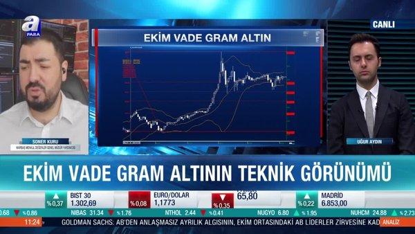 Gram altın fiyatları için kritik eşik değerleri neler?