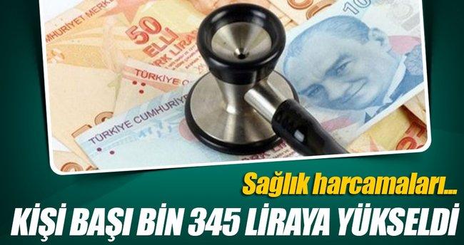 Sağlığa harcanan para 100 milyar lirayı aştı