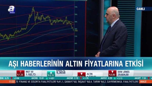 Stratejist Cüneyt Paksoy: Ons ve gram altında ana trend bitmedi