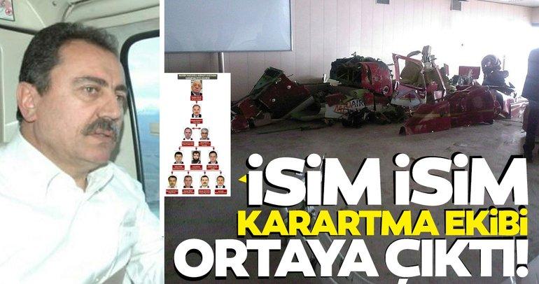 SON DAKİKA: İşte isim isim Yazıcıoğlu suikastını karartan FETÖ ekibi
