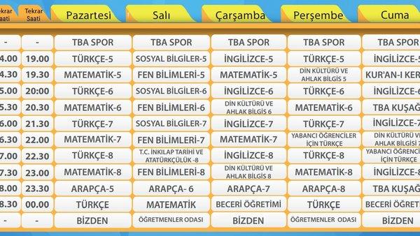 TRT EBA TV (3 Mart 2021 Çarşamba) Ders Saatleri! EBA TV ilkokul, ortaokul, lise ders programı, ders tekrarı yayın saatleri