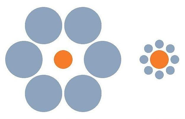 Beyninizi Acıtacak 20 Optik İllüzyon