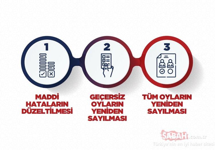 Son dakika! İşte İstanbul seçim sayımlarında AK Parti'nin açıkladığı o belgeler