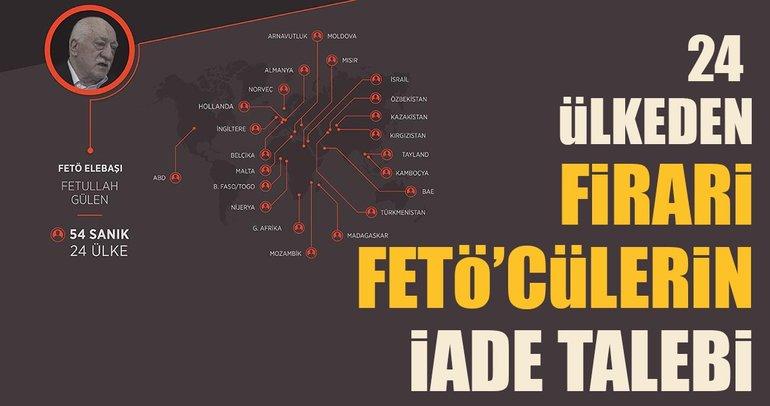 Firari Fetö'cüler için iade talebi