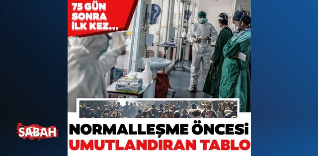 Son dakika haberi: 16 Mayıs koronavirüs verileri açıklandı! İşte Kovid-19 hasta, vaka ve vefat sayıları son durum
