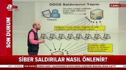 Siber saldırı nedir? DDoS saldırısı nasıl yapılır? Siber saldırı nasıl yapılır?