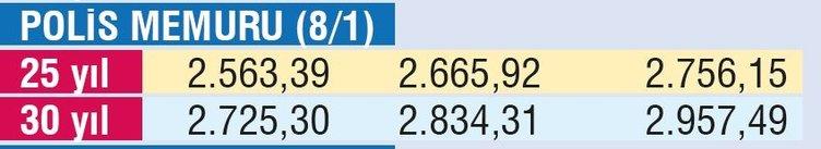 Emekli için çifte zam! Ocak zammı ile en düşük emekli maaşı ne kadar olacak?