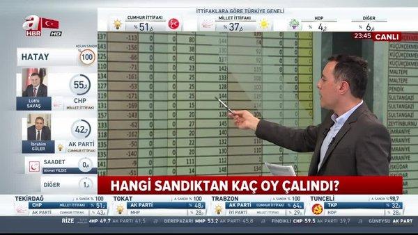 Hangi sandıktan kaç oy çalındı? İşte belgeler ve rakamlar...