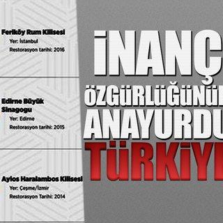 İnanç özgürlüğünün anayurdu: Türkiye