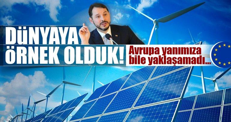 Türkiye'nin rüzgarı Avrupa'yı geçti
