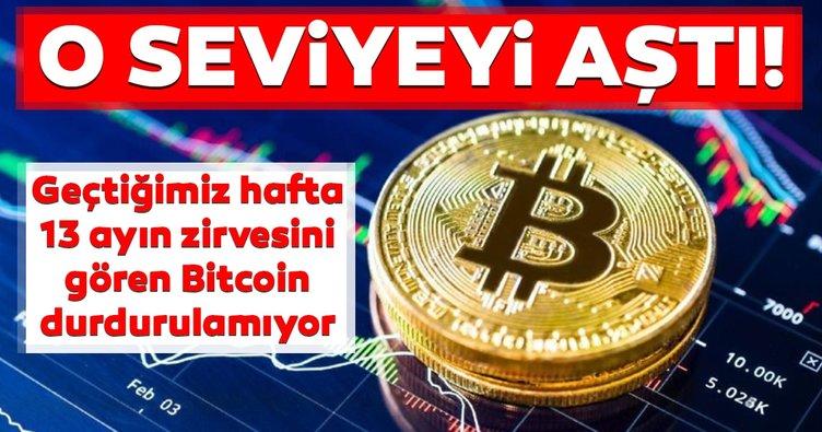 Bitcoin 11 bin doları gördü
