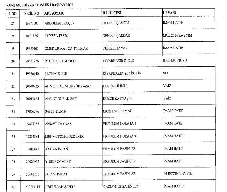 Diğer Kamu Kuruluşlarından ihraç edilenler(KHK/677 Olağanüstü Hal Kapsamında)