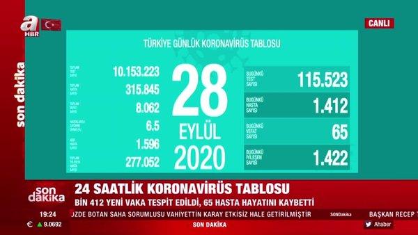 Son dakika! 28 Eylül koronavirüs rakamları açıklandı. Bakan Koca'dan mücadele mesajı   Video