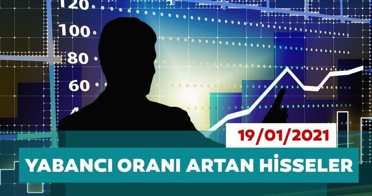 Borsa İstanbul'da yabancı oranı en çok artan hisseler 19/01/2021