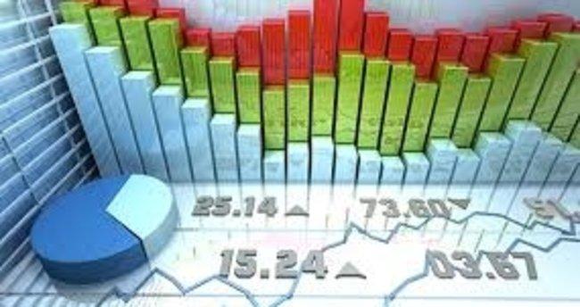 Yatırım fonu nedir? - Eğitim Haberleri