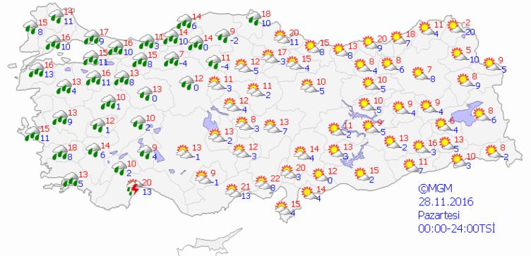 Yurtta 5 günlük hava durumu (28.11.2016)