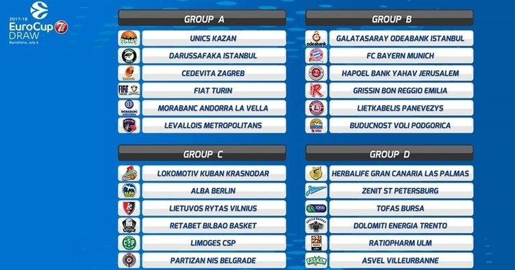 Avrupa Kupası'nda kuralar çekildi