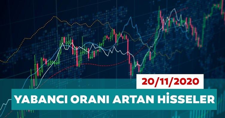 Borsa İstanbul'da yabancı oranı en çok artan hisseler 20/11/2020