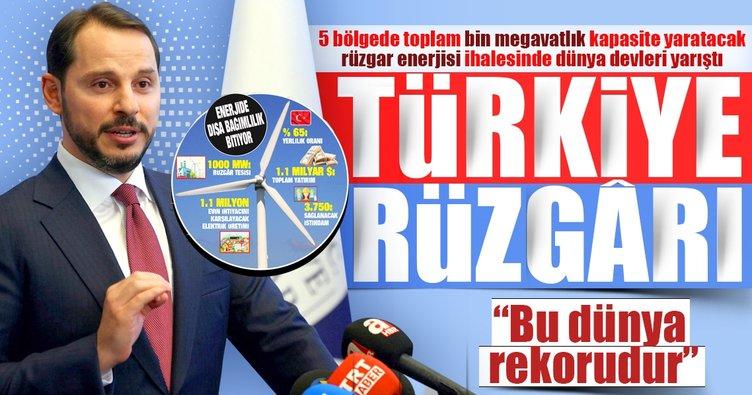 Türkiye rüzgârı