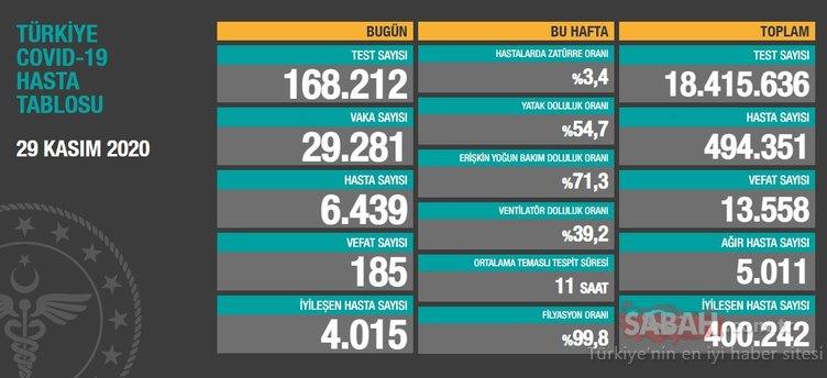 Bakan Koca son dakika duyurdu! 30 Kasım korona tablosu! Türkiye'de corona virüsü vaka sayısı-ölü sayısı kaç? Sağlık Bakanlığı bugünkü korona vaka sayısı
