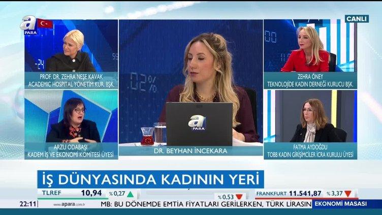 Ekonomi Masası | 06.03.2020
