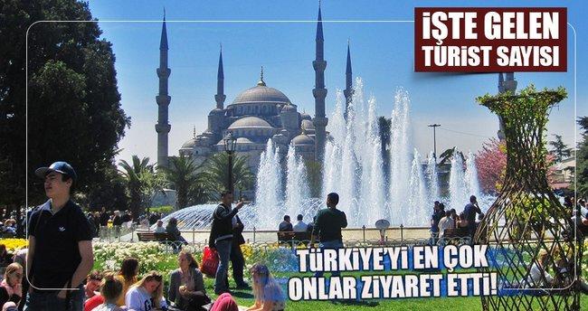 Türkiye'yi en çok Avrupalı ziyaret etti
