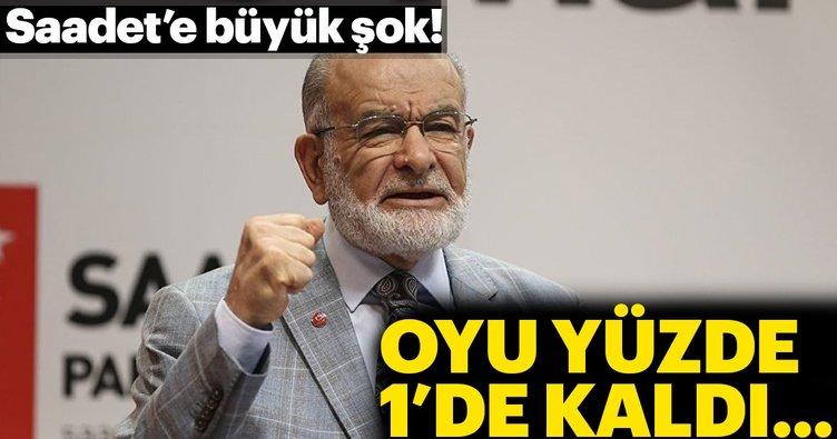 Temel Karamollaoğlu yüzde 1'in altında kaldı