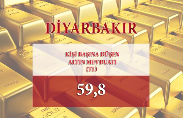 Türkiye'de altın en çok hangi şehirde var?