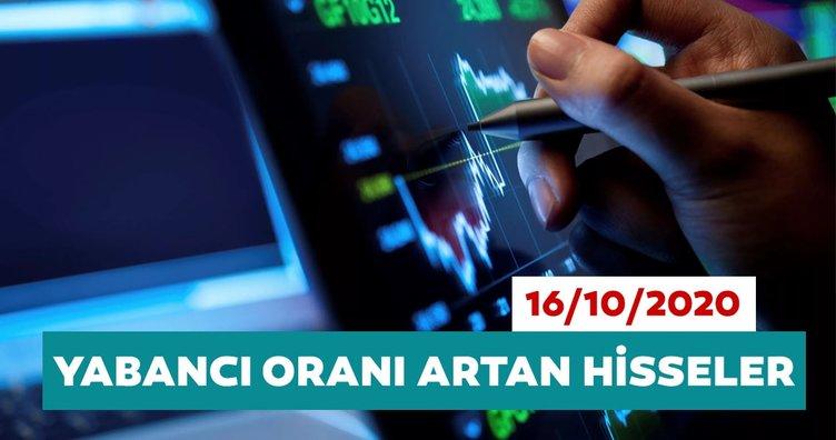 Borsa İstanbul'da günlük-haftalık yabancı payları 16/10/2020