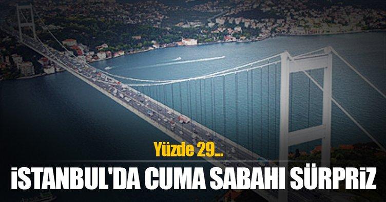İstanbul'da cuma sabahı sürpriz...