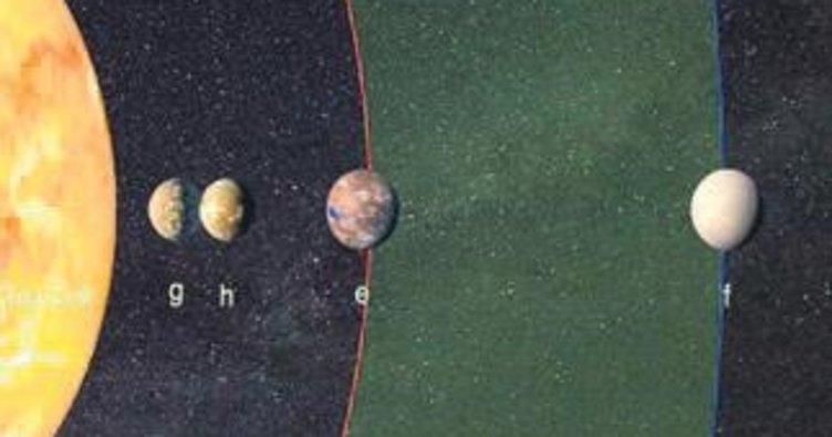 12 ışık yılı uzakta yaşam olabilir