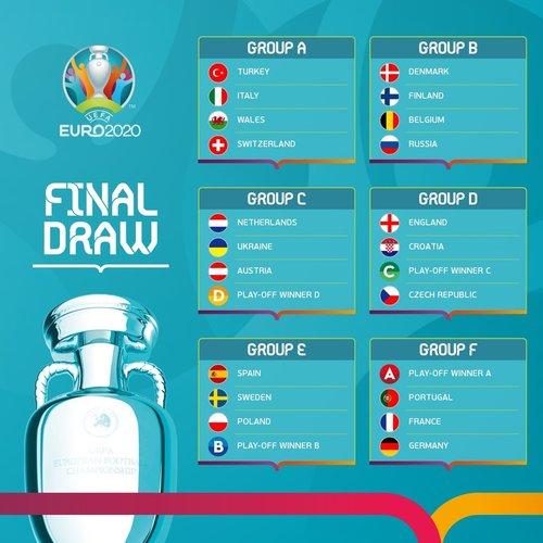 EURO 2020'de Türkiye'nin rakipleri belli oldu! İşte Türkiye'nin EURO 2020 Avrupa Futbol Şampiyonası grubu ve fikstürü
