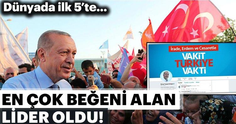 Cumhurbaşkanı Erdoğan sosyal medyada liderler arasında ilk 5'te