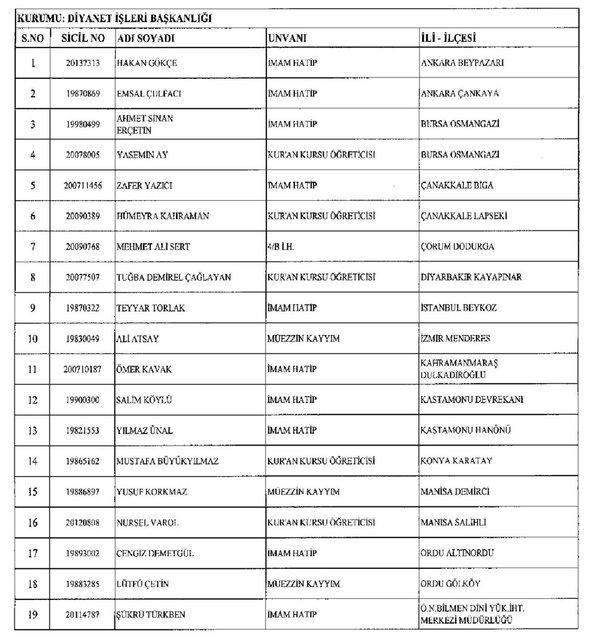 İşte yeni KHK ile göreve iade edilen 1823 kişinin listesi