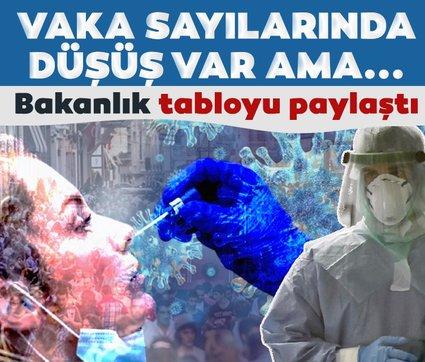 SON DAKİKA: 18 Nisan Türkiye'de koronavirüs vaka ve vefat sayıları açıklandı! İşte Kovid-19 vaka ve vefat sayılarında son durum