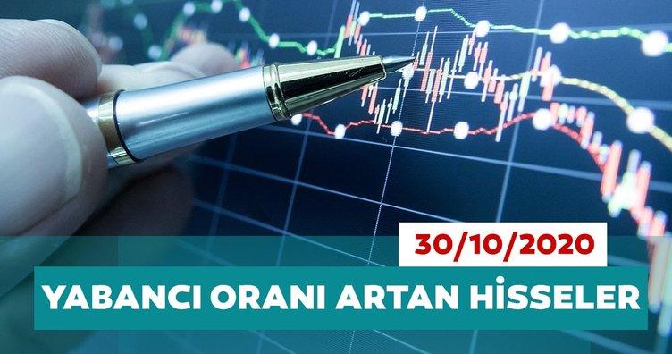 Borsa İstanbul'da yabancı oranları artan hisseler 30/10/2020