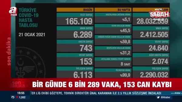 Son Dakika: Türkiye koronavirüs tablosunda son durum: 21 Ocak koronavirüs hasta ve vaka sayısı verileri | Video