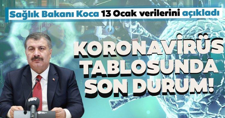 Bakan Fahrettin Koca son dakika açıkladı: 13 Ocak koronavirüs tablosu... İşte Türkiye'de koronavirüs vaka sayısı son durum verileri