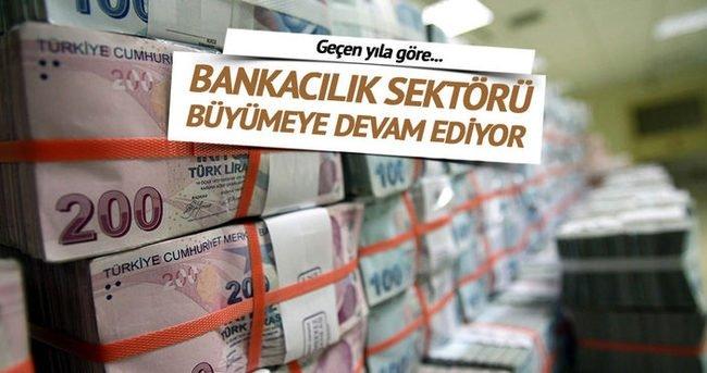 Günün ekonomi haberleri(29.03.2016)