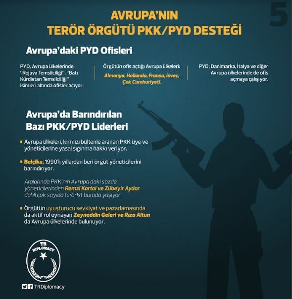 Avrupa'nın PKK/PYD desteği
