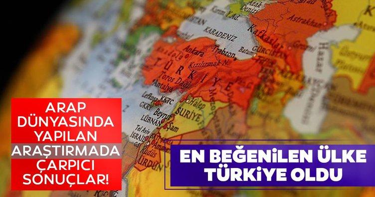 Son dakika: Arap dünyasında en beğenilen ülke Türkiye!